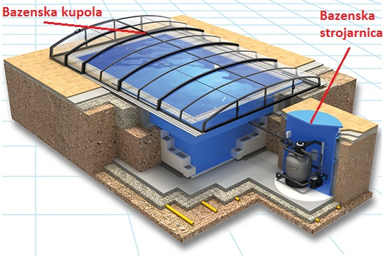 Priključak za struju za vruću kadu
